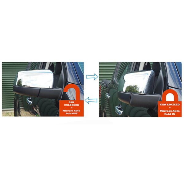Folding wing mirrors
